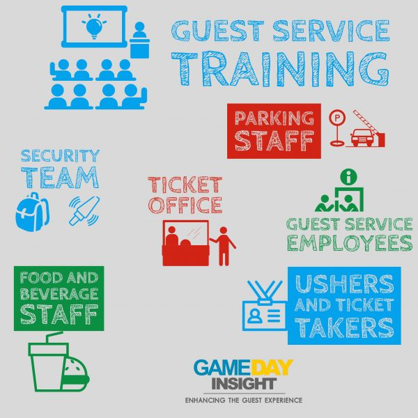 Guest Service Training Components GameDayInsight